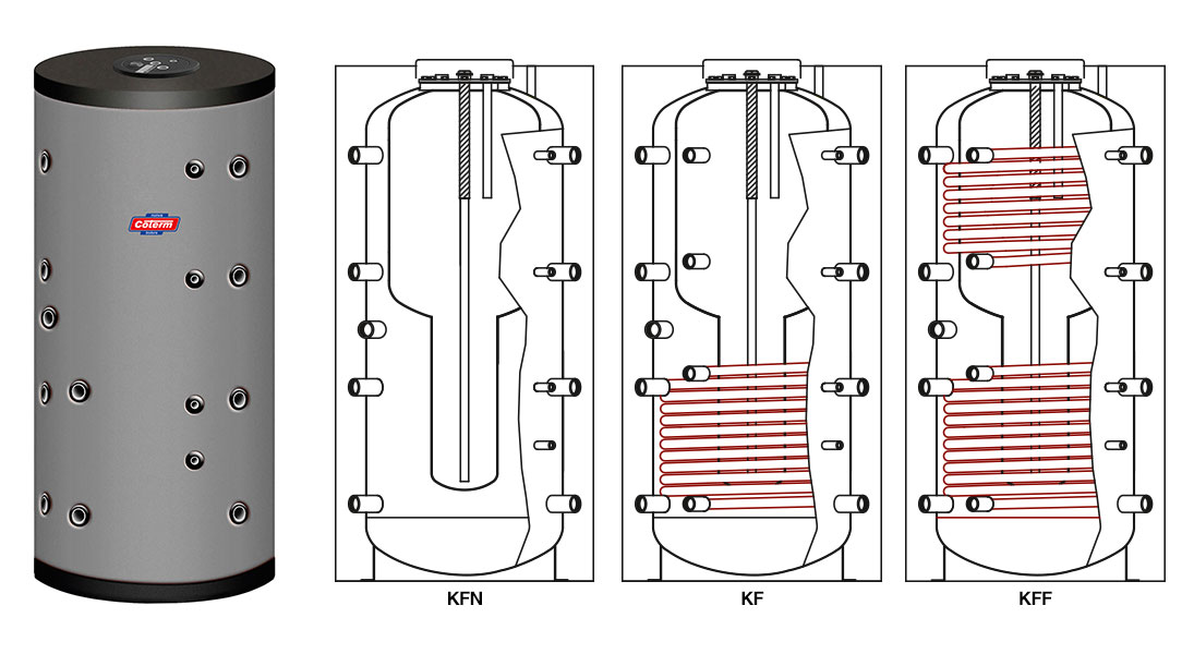 Bollitori-boilers KOMBI - con 0 - 1 - 2 serpentine
