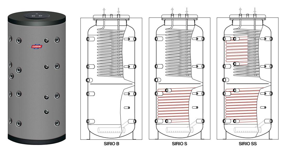 Bollitori-boilers SIRIO B - SIRIO S - SIRIO SS - con 0 - 1 - 2 serpentine