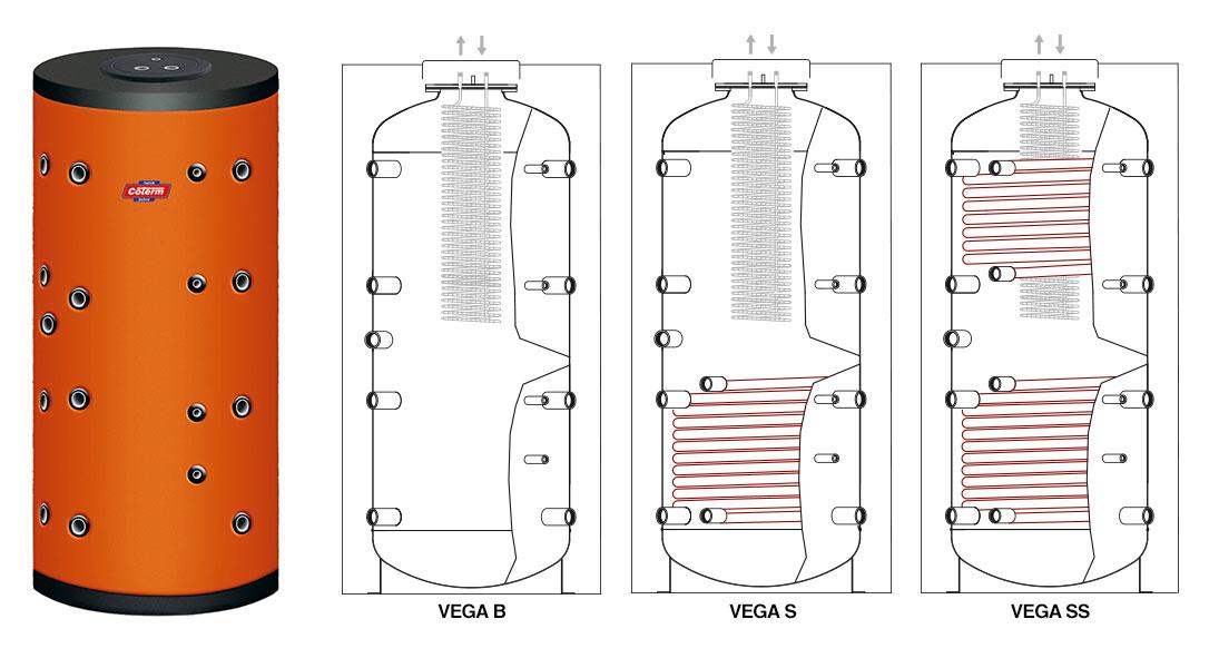Bollitori-boilers VEGA B - VEGA S - VEGA SS - con 0 - 1 - 2 serpentine