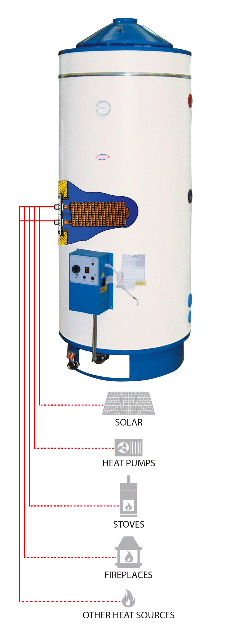 BTG-E 150-200-300 400-500-600 800-1000 lt. GLASS CERAMIC TANK. The BTG-E industrial  and residential gas fired water heaters ... 5e0d6e09f2fd