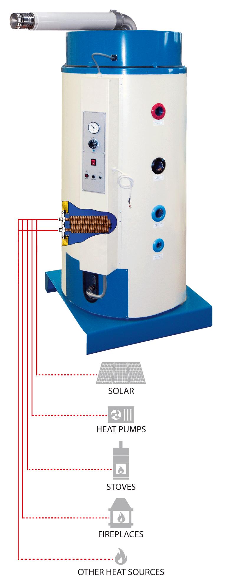 GTF Sol 220-300-400-500-800 lt. GLASS CERAMIC TANK. The GTF Sol series water  heaters ... e41957bb53f4